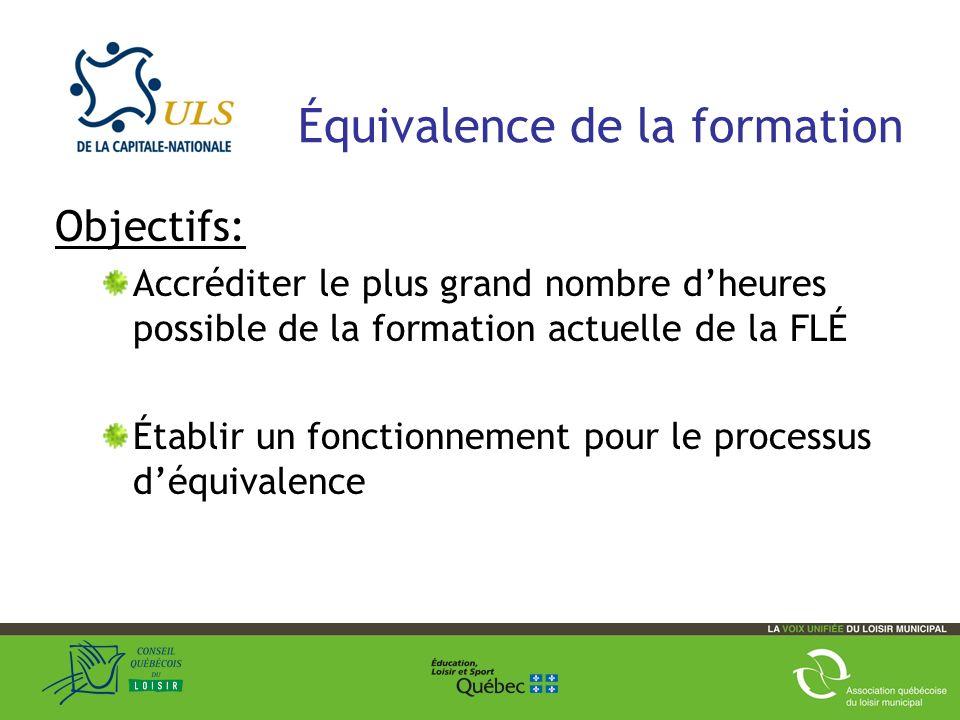Équivalence de la formation Objectifs: Accréditer le plus grand nombre dheures possible de la formation actuelle de la FLÉ Établir un fonctionnement pour le processus déquivalence