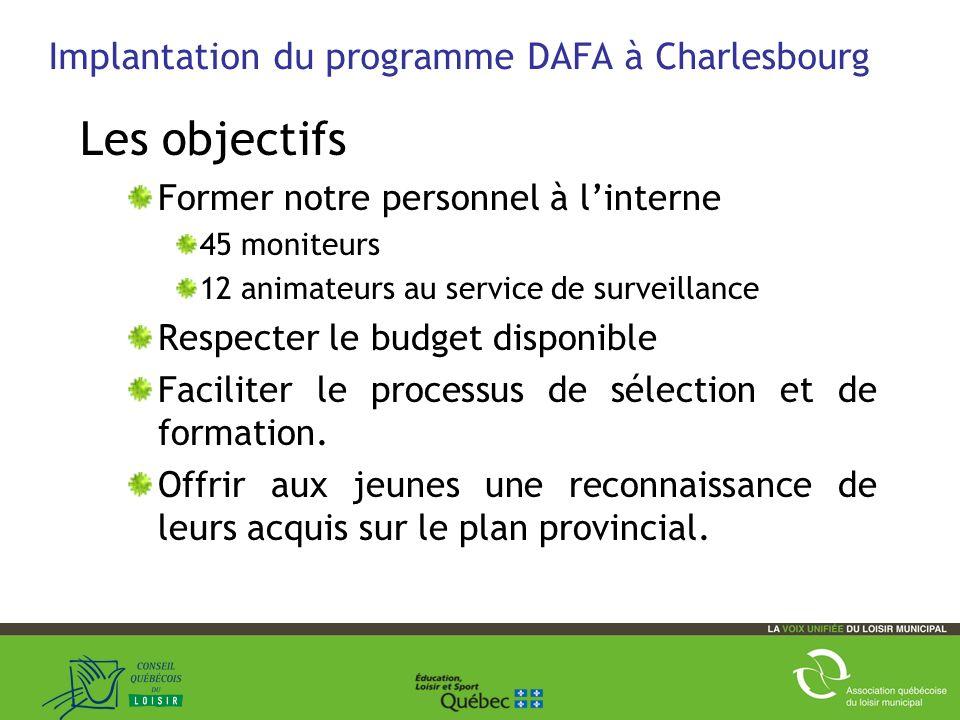 43 Implantation du programme DAFA à Charlesbourg Les objectifs Former notre personnel à linterne 45 moniteurs 12 animateurs au service de surveillance Respecter le budget disponible Faciliter le processus de sélection et de formation.