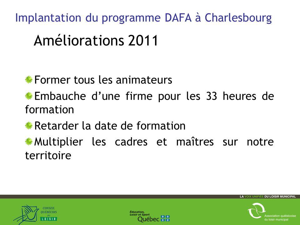 46 Implantation du programme DAFA à Charlesbourg Améliorations 2011 Former tous les animateurs Embauche dune firme pour les 33 heures de formation Retarder la date de formation Multiplier les cadres et maîtres sur notre territoire