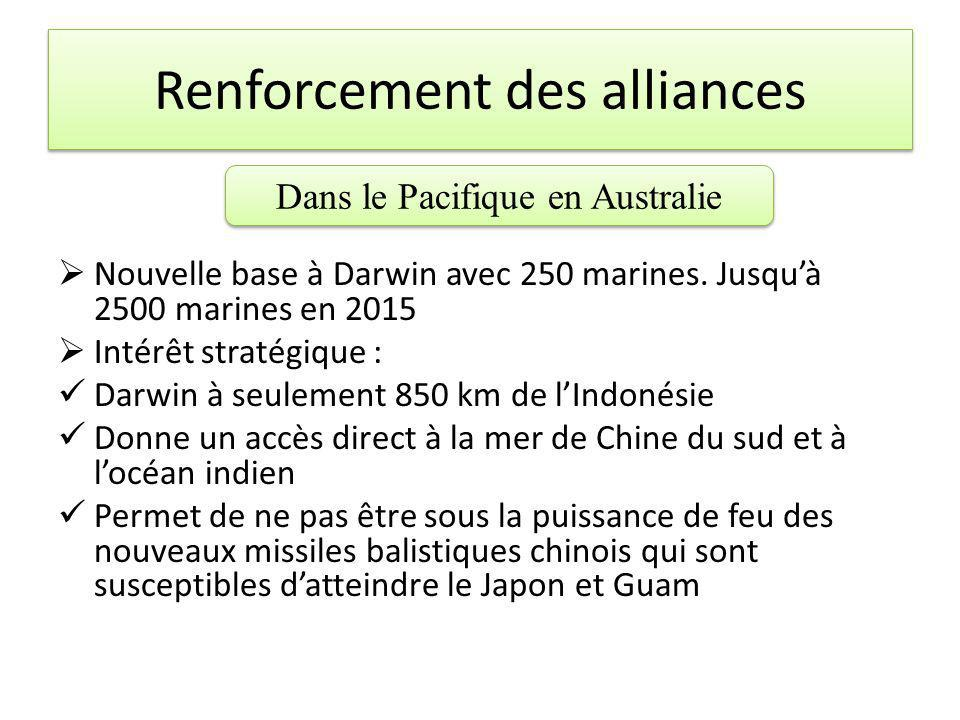 Renforcement des alliances Vietnam Accords militaires et sur le nucléaire civil Indonésie Partenariat stratégique complet.