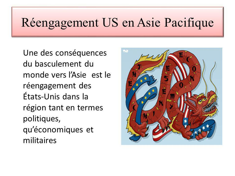Bases militaires US en Asie de lEst
