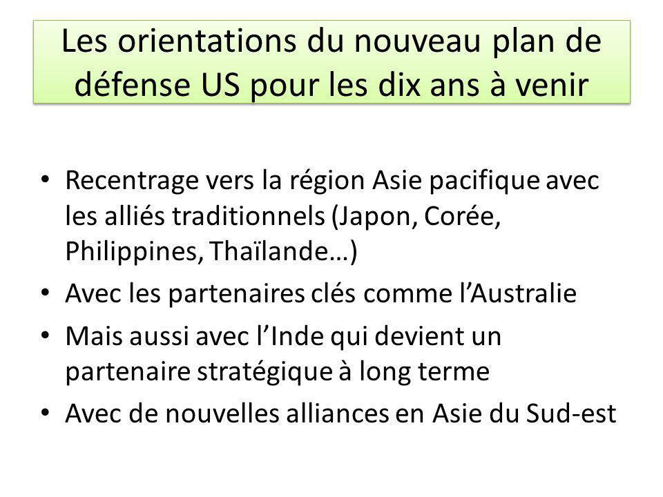 Les orientations du nouveau plan de défense US pour les dix ans à venir Recentrage vers la région Asie pacifique avec les alliés traditionnels (Japon, Corée, Philippines, Thaïlande…) Avec les partenaires clés comme lAustralie Mais aussi avec lInde qui devient un partenaire stratégique à long terme Avec de nouvelles alliances en Asie du Sud-est
