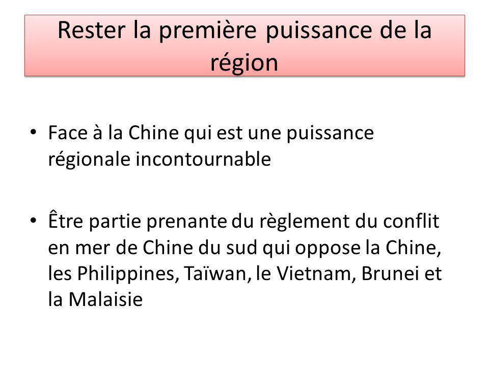 Rester la première puissance de la région Face à la Chine qui est une puissance régionale incontournable Être partie prenante du règlement du conflit en mer de Chine du sud qui oppose la Chine, les Philippines, Taïwan, le Vietnam, Brunei et la Malaisie