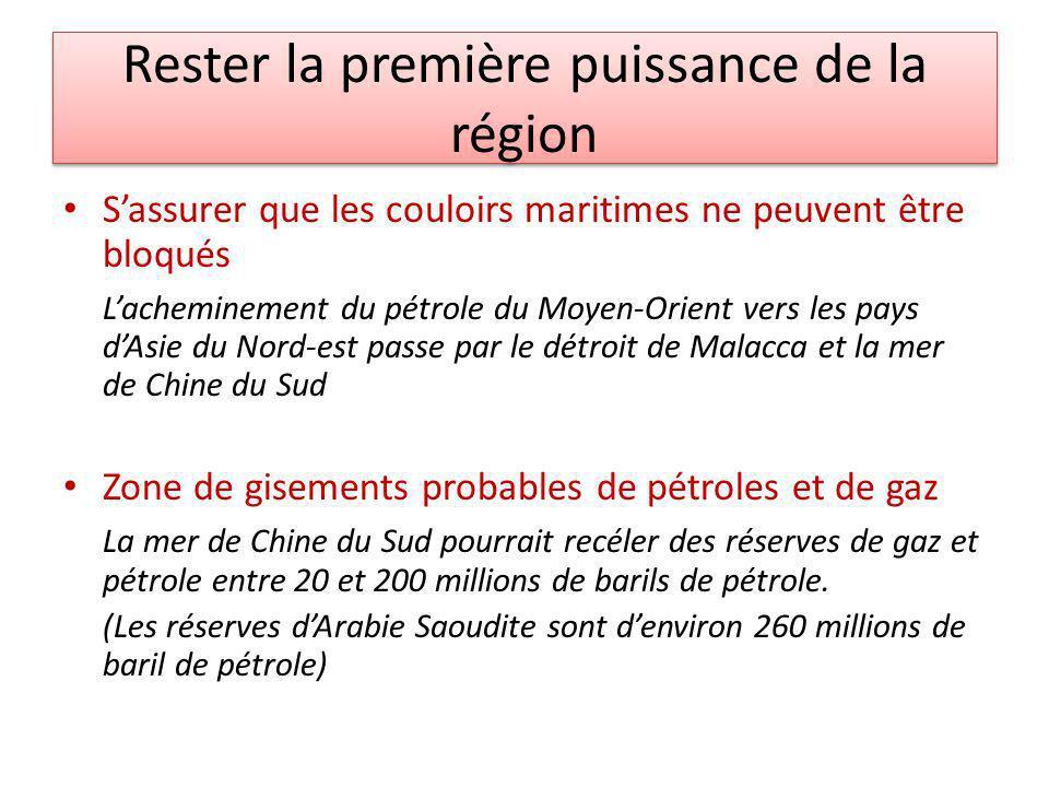 Rester la première puissance de la région Sassurer que les couloirs maritimes ne peuvent être bloqués Lacheminement du pétrole du Moyen-Orient vers les pays dAsie du Nord-est passe par le détroit de Malacca et la mer de Chine du Sud Zone de gisements probables de pétroles et de gaz La mer de Chine du Sud pourrait recéler des réserves de gaz et pétrole entre 20 et 200 millions de barils de pétrole.