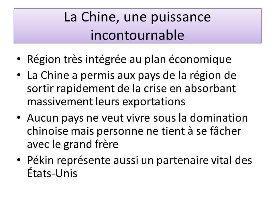 Zones revendiquées par les différents pays dans le conflit en mer de Chine du sud