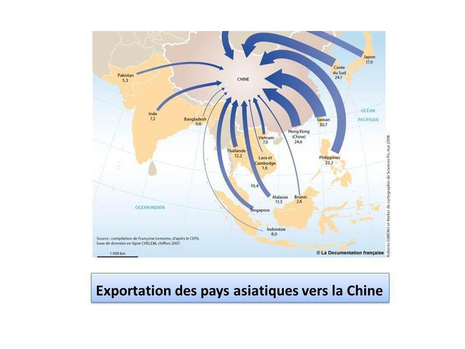 La Chine, une puissance incontournable Région très intégrée au plan économique La Chine a permis aux pays de la région de sortir rapidement de la crise en absorbant massivement leurs exportations Aucun pays ne veut vivre sous la domination chinoise mais personne ne tient à se fâcher avec le grand frère Pékin représente aussi un partenaire vital des États-Unis
