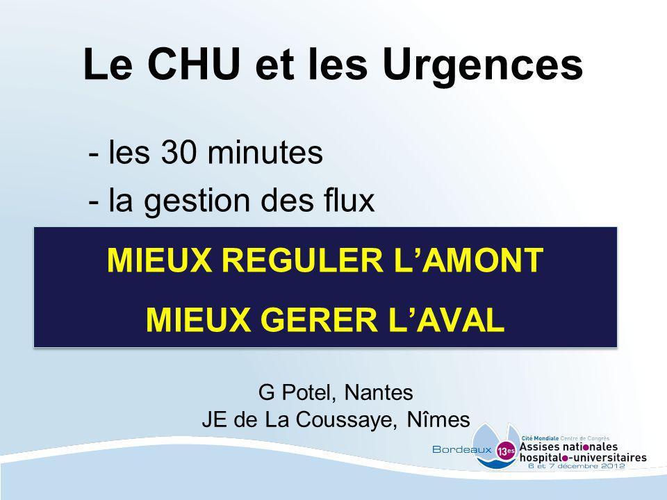 Le CHU et les Urgences - les 30 minutes - la gestion des flux G Potel, Nantes JE de La Coussaye, Nîmes MIEUX REGULER LAMONT MIEUX GERER LAVAL MIEUX RE