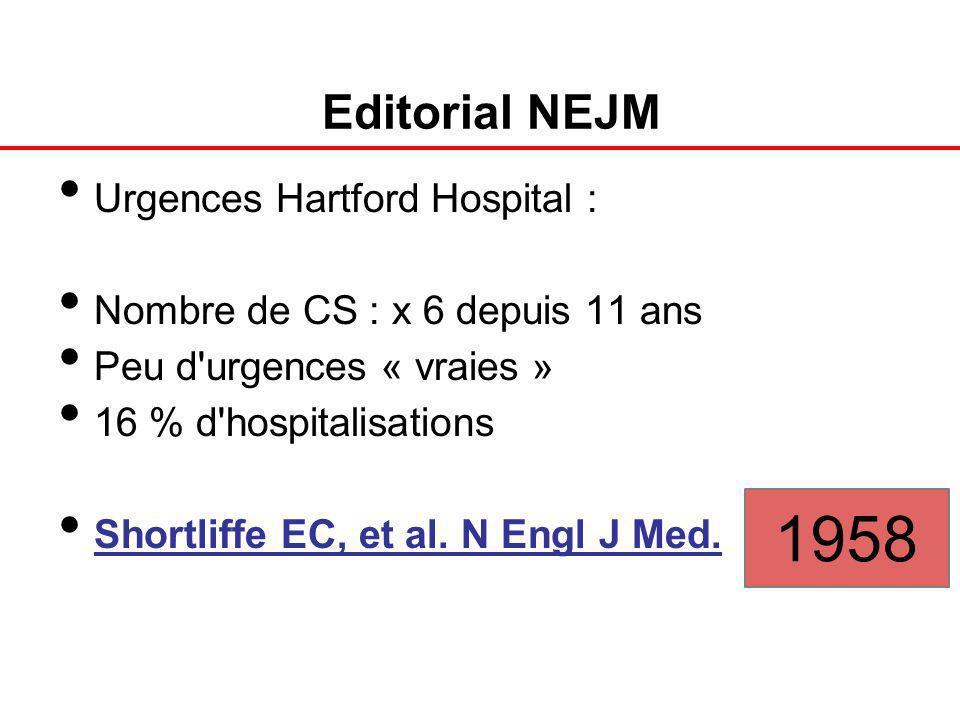 Editorial NEJM Urgences Hartford Hospital : Nombre de CS : x 6 depuis 11 ans Peu d'urgences « vraies » 16 % d'hospitalisations Shortliffe EC, et al. N