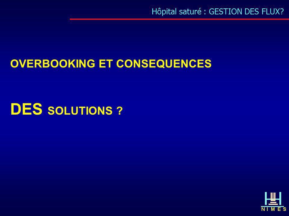 Hôpital saturé : GESTION DES FLUX? OVERBOOKING ET CONSEQUENCES DES SOLUTIONS ?