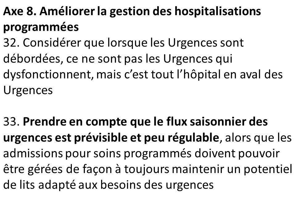 Axe 8. Améliorer la gestion des hospitalisations programmées 32. Considérer que lorsque les Urgences sont débordées, ce ne sont pas les Urgences qui d