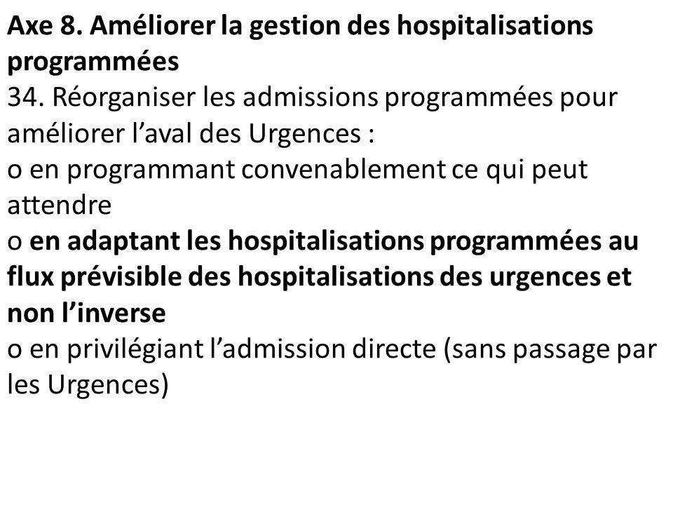 Axe 8. Améliorer la gestion des hospitalisations programmées 34. Réorganiser les admissions programmées pour améliorer laval des Urgences : o en progr
