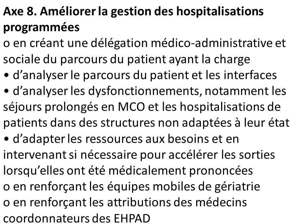 Axe 8. Améliorer la gestion des hospitalisations programmées o en créant une délégation médico-administrative et sociale du parcours du patient ayant