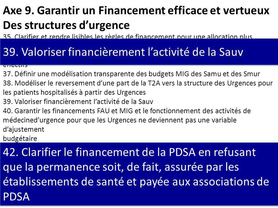 Axe 9. Garantir un Financement efficace et vertueux Des structures durgence 35. Clarifier et rendre lisibles les règles de financement pour une alloca