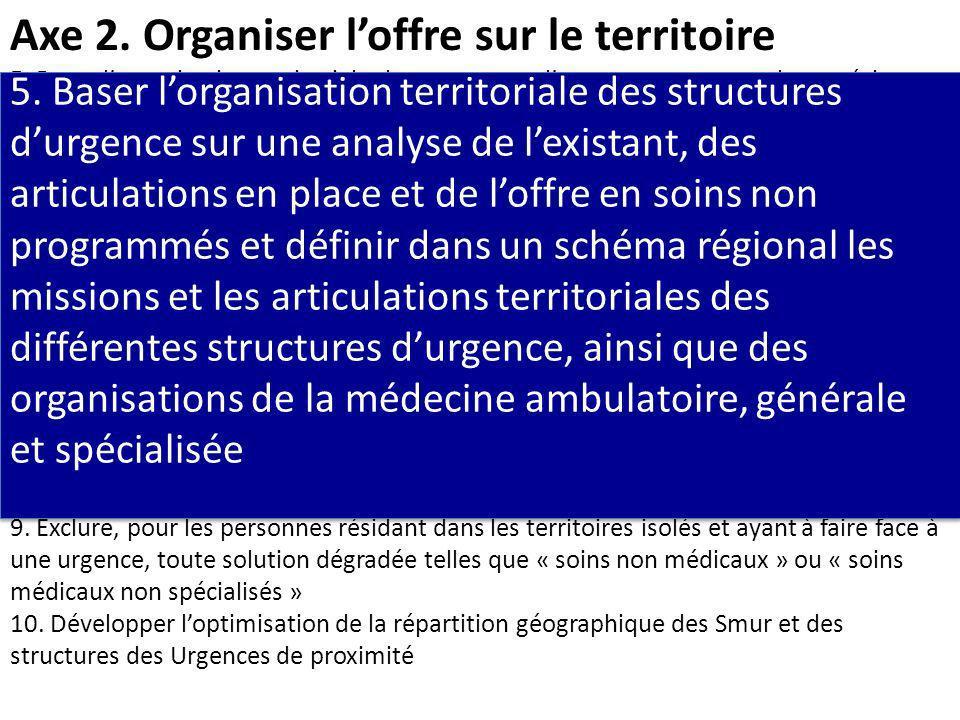 Axe 2. Organiser loffre sur le territoire 5. Baser lorganisation territoriale des structures durgence sur une analyse précise desstructures durgence e