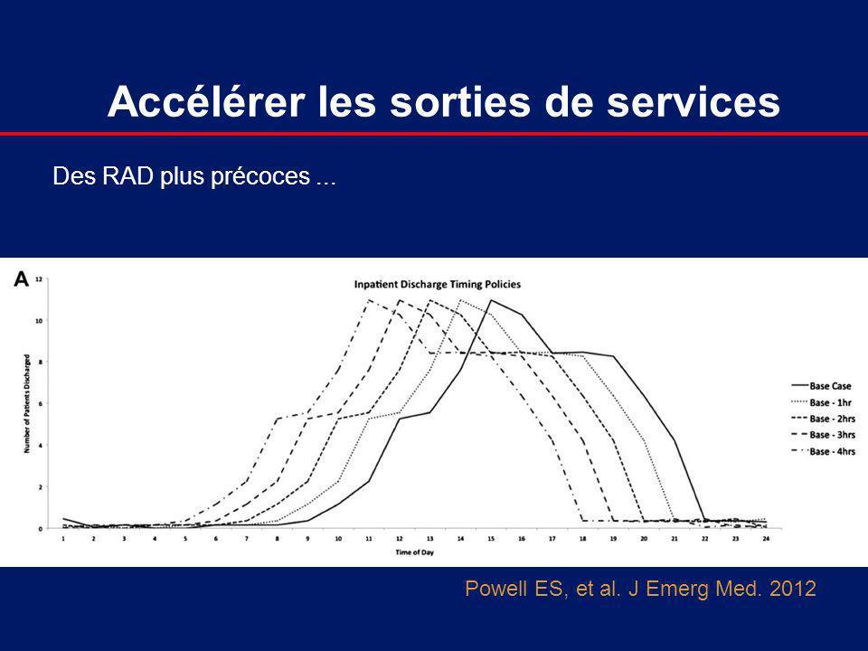 Accélérer les sorties de services Powell ES, et al. J Emerg Med. 2012 Des RAD plus précoces...