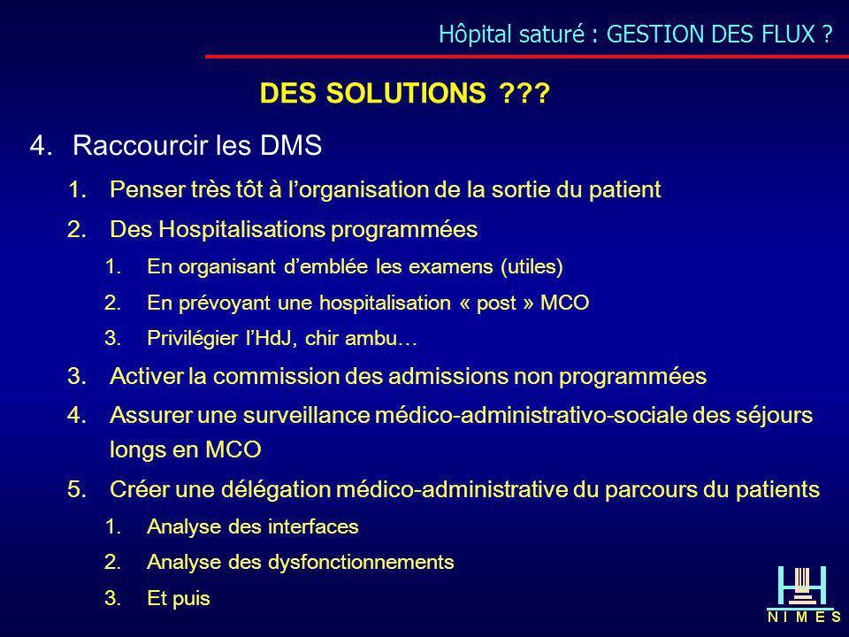 Hôpital saturé : GESTION DES FLUX ? 4.Raccourcir les DMS 1.Penser très tôt à lorganisation de la sortie du patient 2.Des Hospitalisations programmées