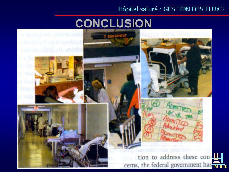 Hôpital saturé : GESTION DES FLUX ? CONCLUSION