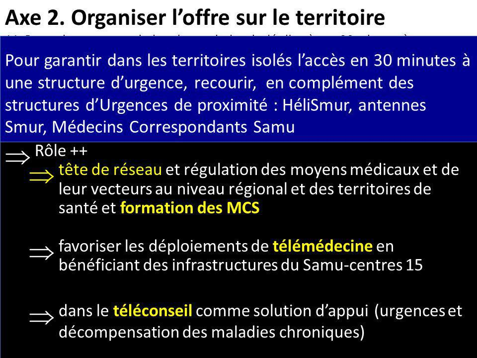 Axe 6.Renforcer et améliorer lorganisation interne des Urgences 25.
