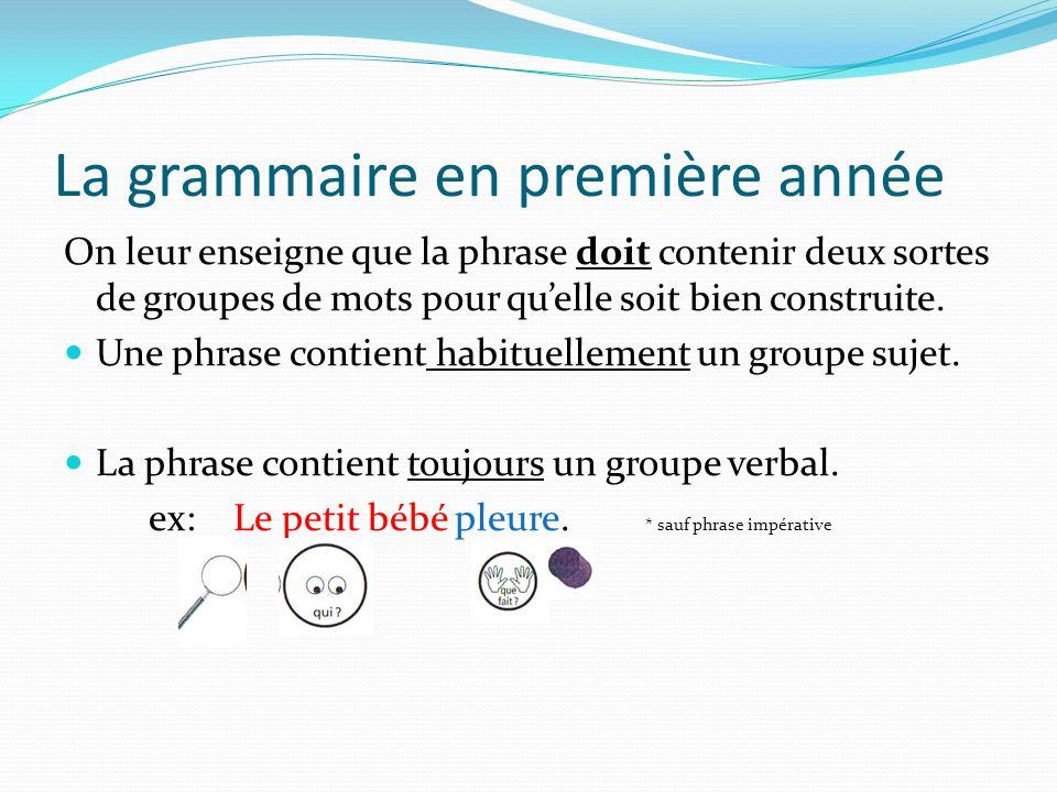 La grammaire en première année On leur enseigne que la phrase doit contenir deux sortes de groupes de mots pour quelle soit bien construite. Une phras