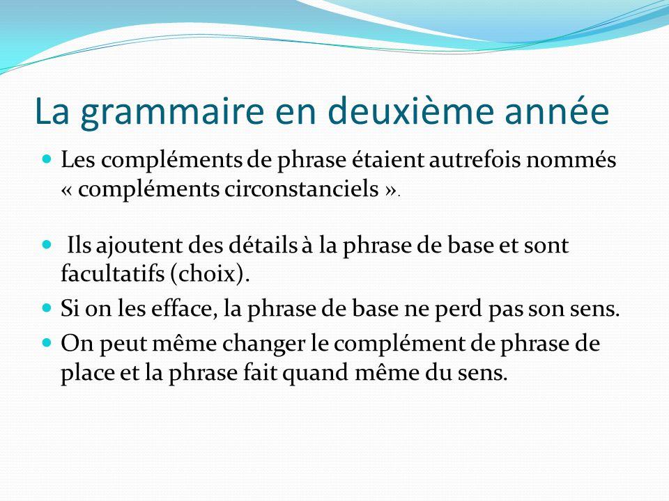 La grammaire en deuxième année Les compléments de phrase étaient autrefois nommés « compléments circonstanciels ». Ils ajoutent des détails à la phras
