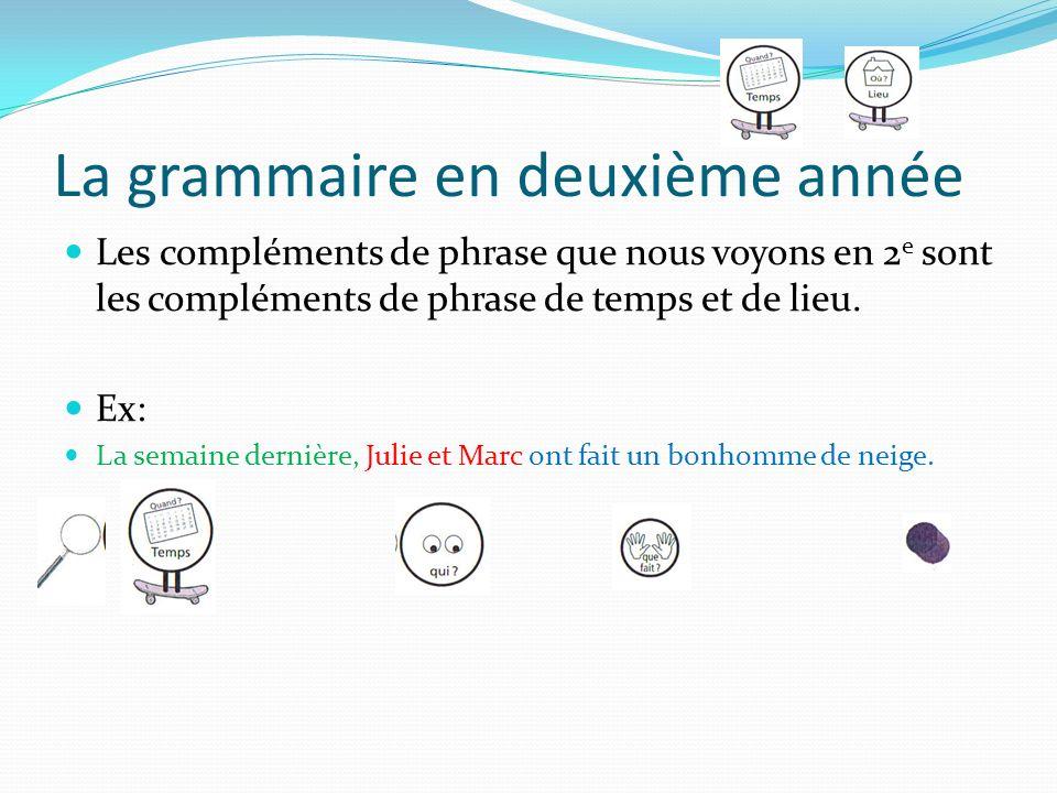 La grammaire en deuxième année Les compléments de phrase que nous voyons en 2 e sont les compléments de phrase de temps et de lieu. Ex: La semaine der