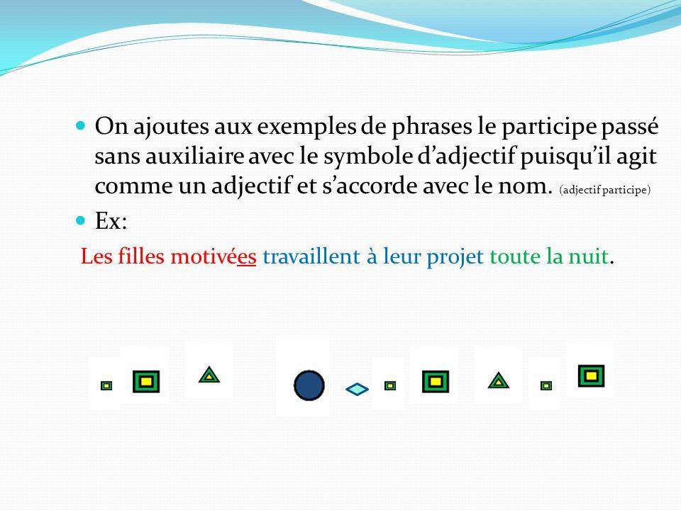 On ajoutes aux exemples de phrases le participe passé sans auxiliaire avec le symbole dadjectif puisquil agit comme un adjectif et saccorde avec le no