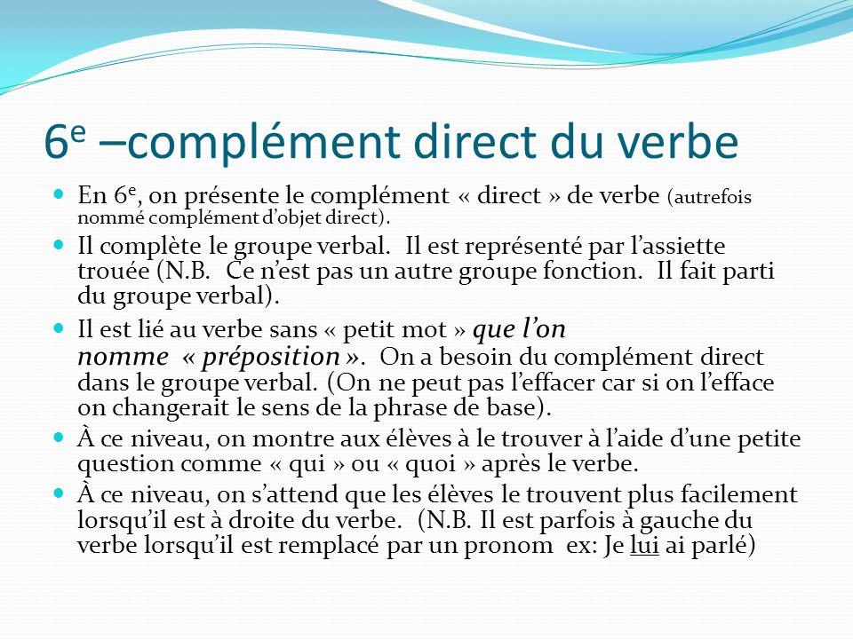 6 e –complément direct du verbe En 6 e, on présente le complément « direct » de verbe (autrefois nommé complément dobjet direct). Il complète le group