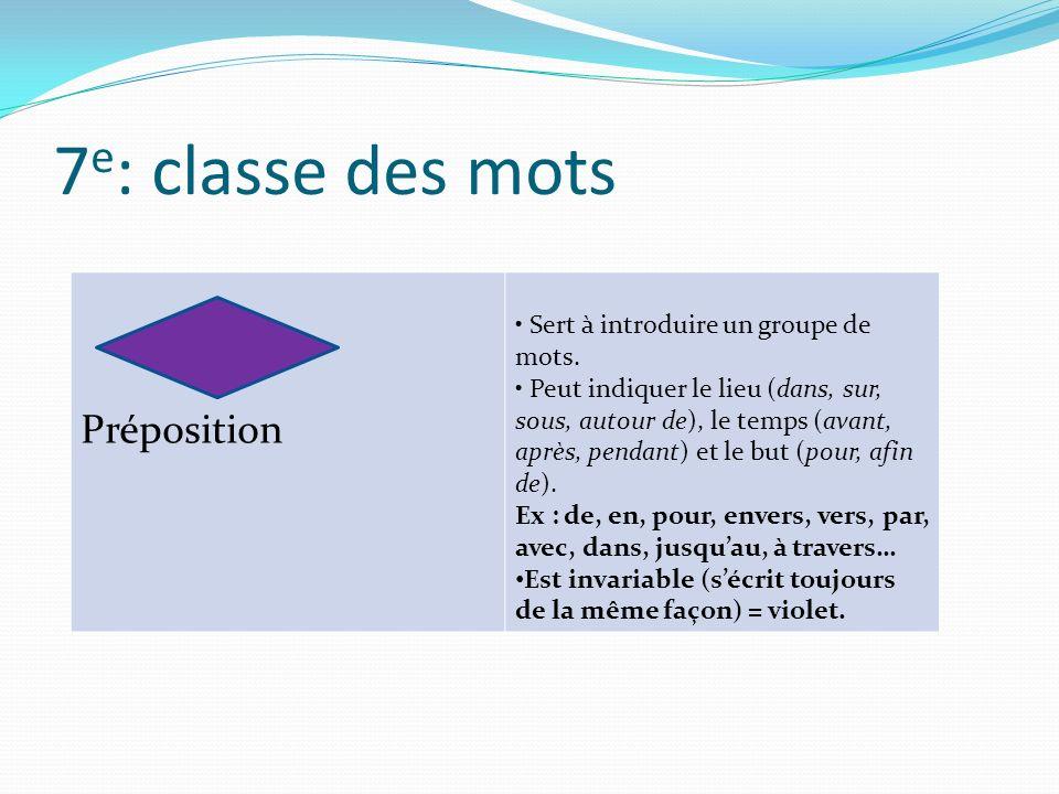 7 e : classe des mots Préposition Sert à introduire un groupe de mots. Peut indiquer le lieu (dans, sur, sous, autour de), le temps (avant, après, pen