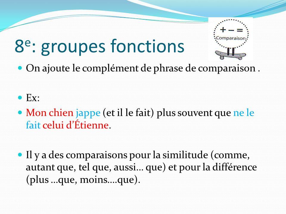 8 e : groupes fonctions On ajoute le complément de phrase de comparaison. Ex: Mon chien jappe (et il le fait) plus souvent que ne le fait celui dÉtien