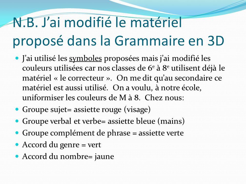 N.B. Jai modifié le matériel proposé dans la Grammaire en 3D Jai utilisé les symboles proposées mais jai modifié les couleurs utilisées car nos classe