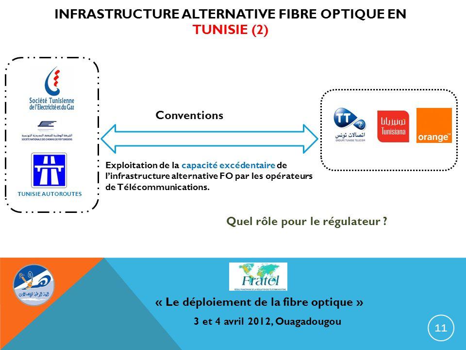 INFRASTRUCTURE ALTERNATIVE FIBRE OPTIQUE EN TUNISIE (2) « Le déploiement de la fibre optique » 3 et 4 avril 2012, Ouagadougou Quel rôle pour le régula