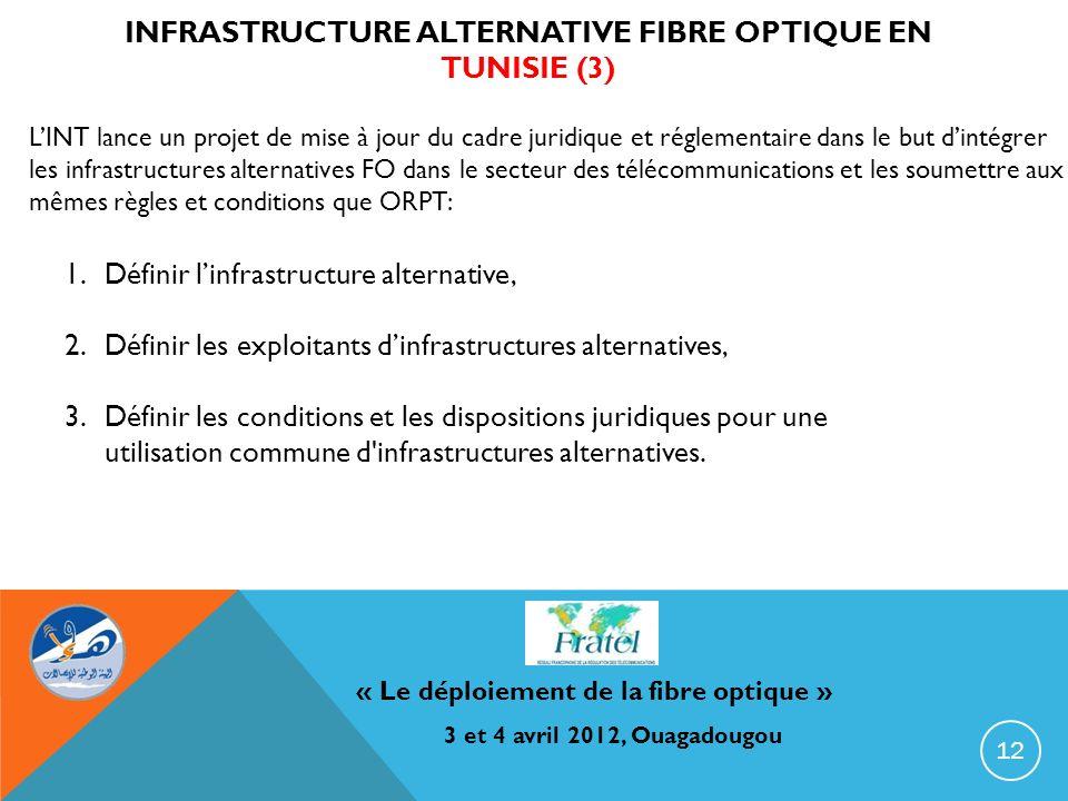 INFRASTRUCTURE ALTERNATIVE FIBRE OPTIQUE EN TUNISIE (3) « Le déploiement de la fibre optique » 3 et 4 avril 2012, Ouagadougou LINT lance un projet de