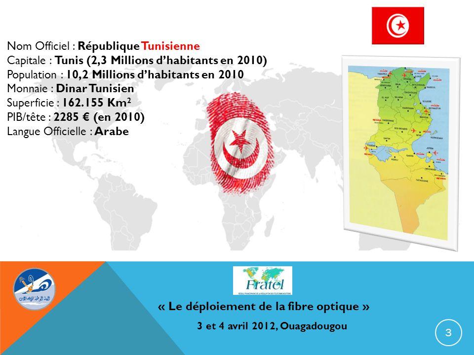 « Le déploiement de la fibre optique » 3 et 4 avril 2012, Ouagadougou Nom Officiel : République Tunisienne Capitale : Tunis (2,3 Millions dhabitants e