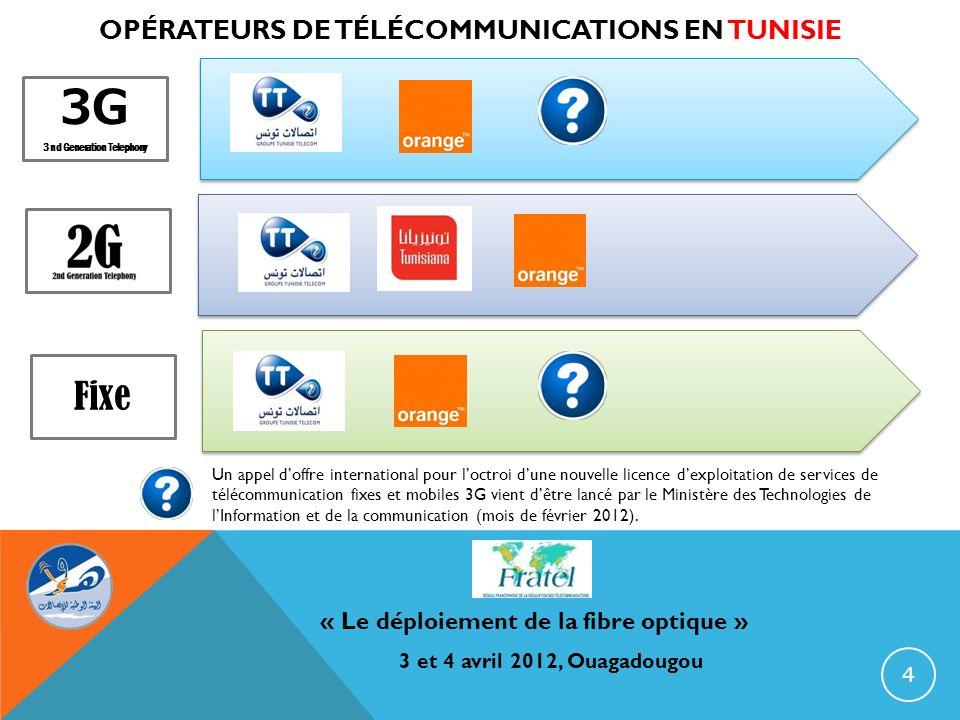 FOURNISSEURS DE SERVICES INTERNET EN TUNISIE « Le déploiement de la fibre optique » 3 et 4 avril 2012, Ouagadougou 1.