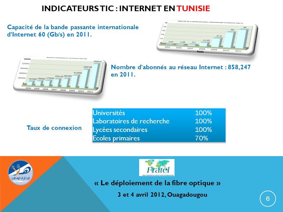 INDICATEURS TIC : TÉLÉPHONIE MOBILE EN TUNISIE « Le déploiement de la fibre optique » 3 et 4 avril 2012, Ouagadougou Parc dabonnements / opérateur Taux de pénétration de la téléphonie mobile Parts de marché au 31/12/2011 Parc dabonnements 7