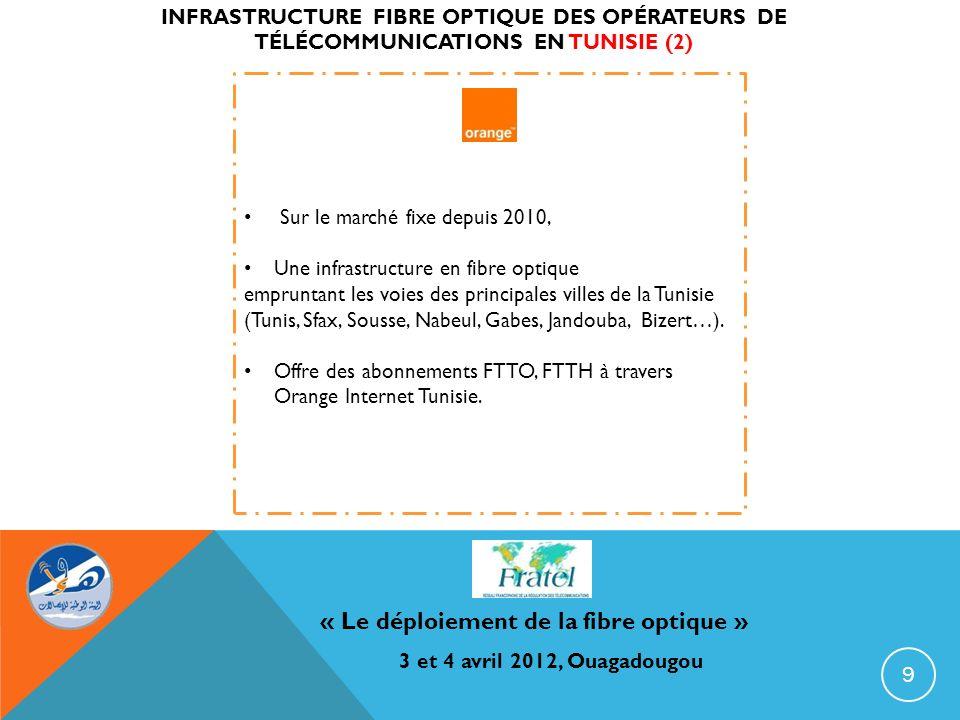 INFRASTRUCTURE ALTERNATIVE FIBRE OPTIQUE EN TUNISIE (1) « Le déploiement de la fibre optique » 3 et 4 avril 2012, Ouagadougou Situation : Une infrastructure en fibre optique existante sur une longueur de 1617 Km empruntant les voies des principales villes de la Tunisie (fin de lannée 2010).