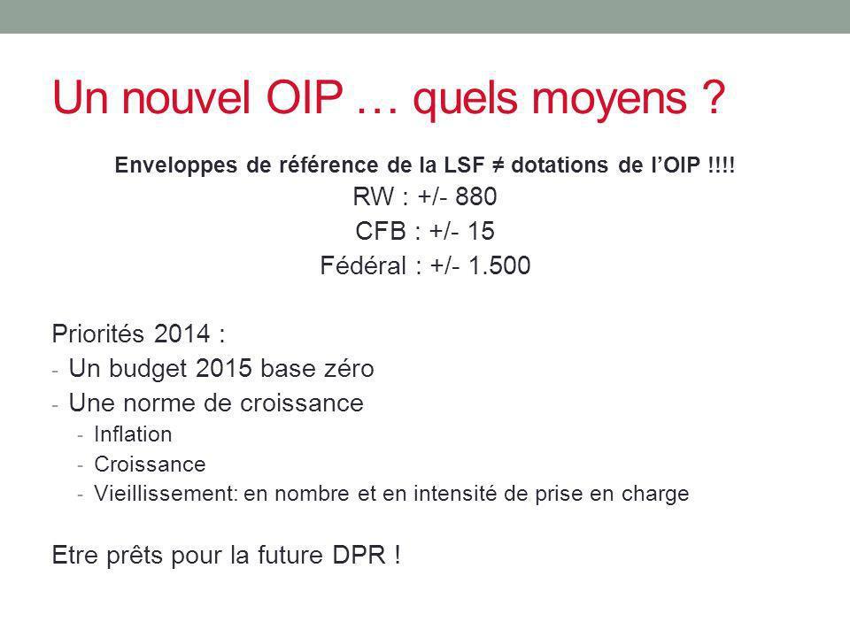 Un nouvel OIP … quels moyens ? Enveloppes de référence de la LSF dotations de lOIP !!!! RW : +/- 880 CFB : +/- 15 Fédéral : +/- 1.500 Priorités 2014 :