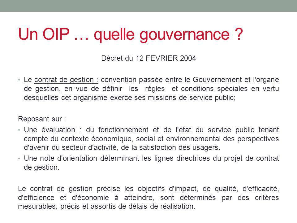 Un OIP … quelle gouvernance ? Décret du 12 FEVRIER 2004 Le contrat de gestion : convention passée entre le Gouvernement et l'organe de gestion, en vue