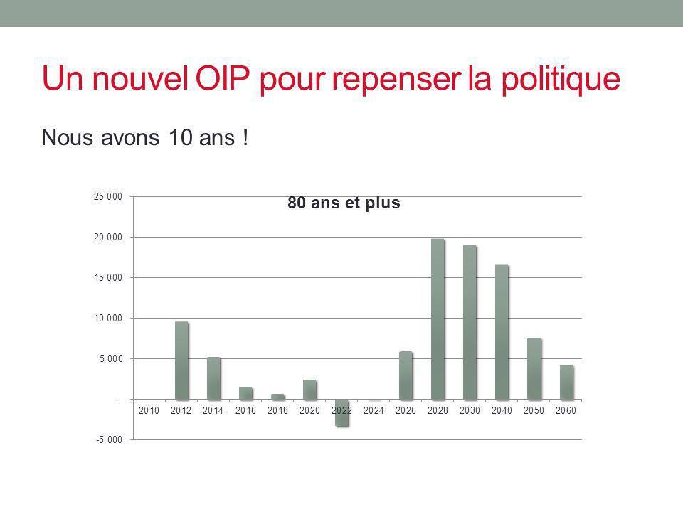 Un nouvel OIP pour repenser la politique Nous avons 10 ans !