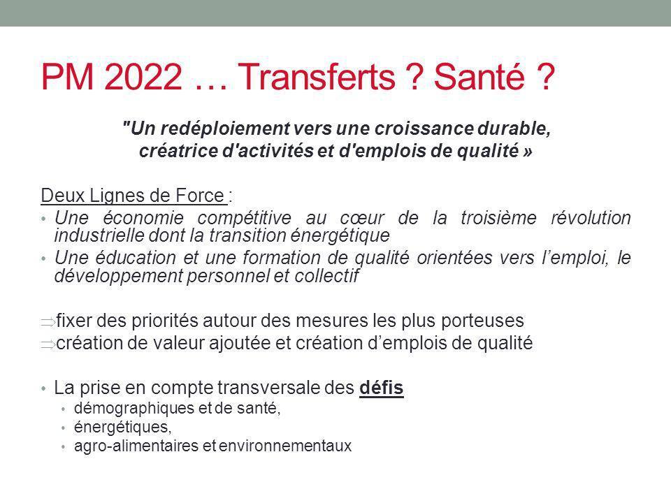 PM 2022 … Transferts ? Santé ?