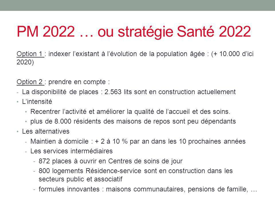 PM 2022 … ou stratégie Santé 2022 Option 1 : indexer lexistant à lévolution de la population âgée : (+ 10.000 dici 2020) Option 2 : prendre en compte