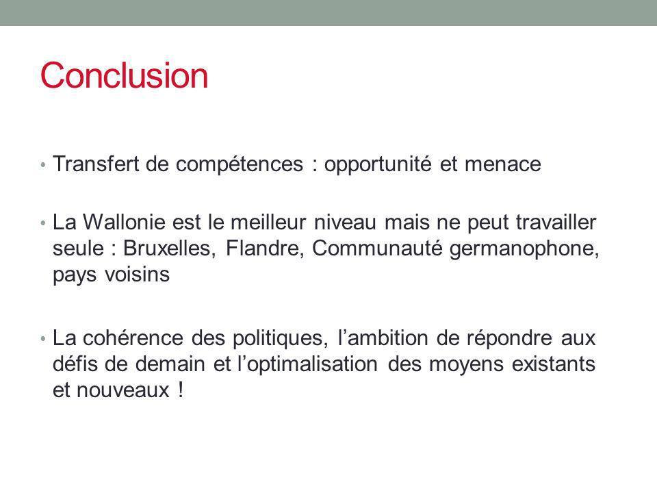 Conclusion Transfert de compétences : opportunité et menace La Wallonie est le meilleur niveau mais ne peut travailler seule : Bruxelles, Flandre, Com