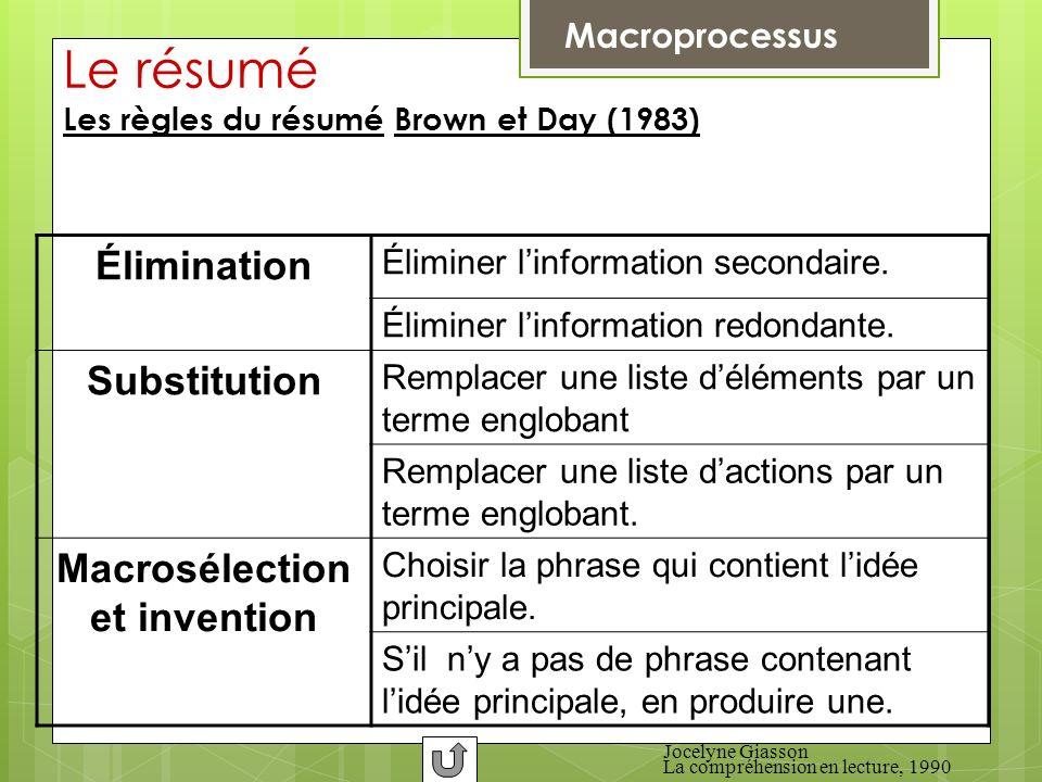 Le résumé Les règles du résumé Brown et Day (1983) Jocelyne Giasson La compréhension en lecture, 1990 Élimination Éliminer linformation secondaire. Él
