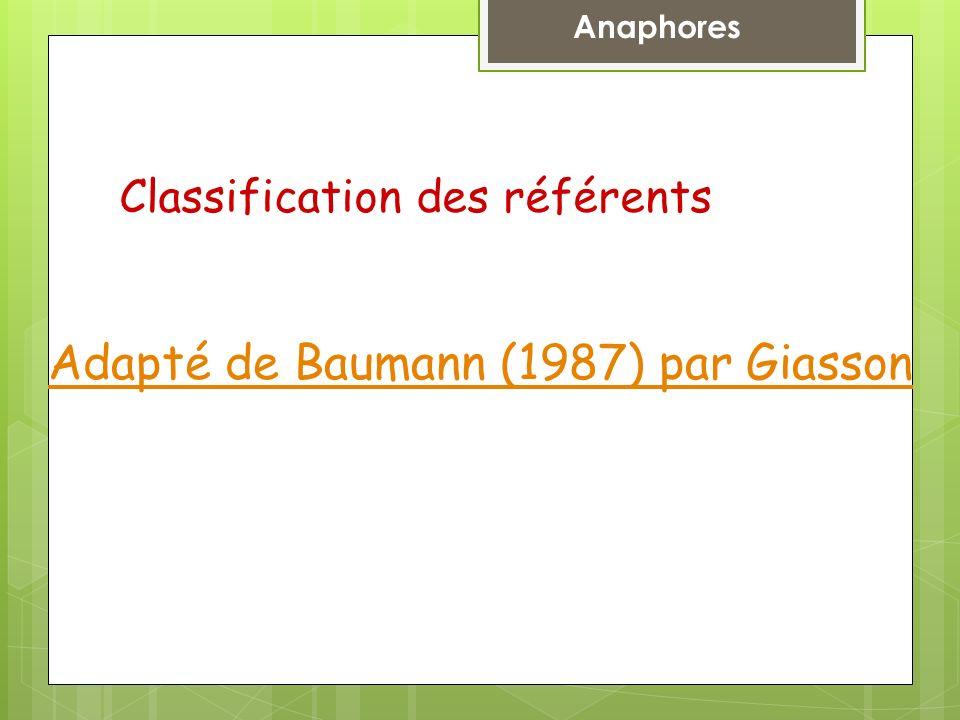 Classification des référents Adapté de Baumann (1987) par Giasson Anaphores