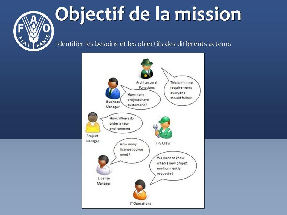 Objectif de la mission Identifier les besoins et les objectifs des différents acteurs