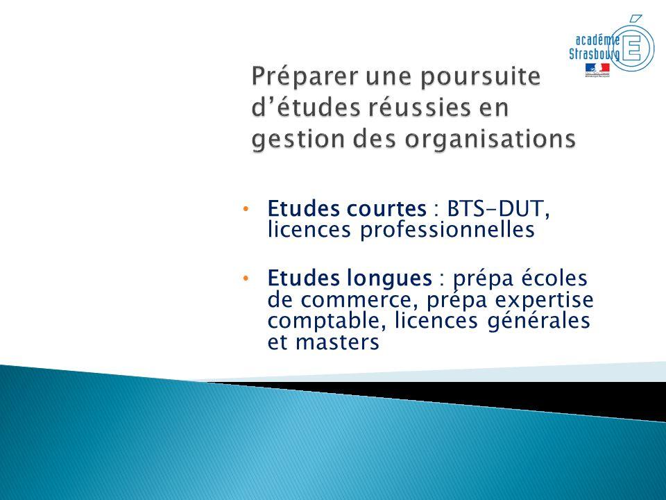 Etudes courtes : BTS-DUT, licences professionnelles Etudes longues : prépa écoles de commerce, prépa expertise comptable, licences générales et master