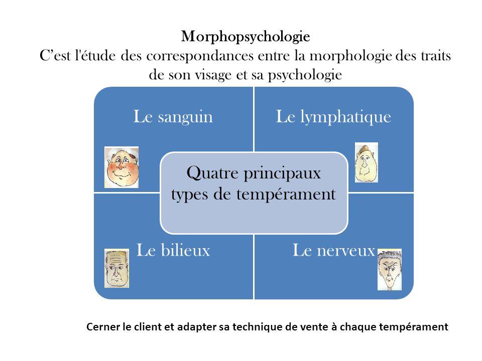 Morphopsychologie Cest l'étude des correspondances entre la morphologie des traits de son visage et sa psychologie Le sanguinLe lymphatique Le bilieux
