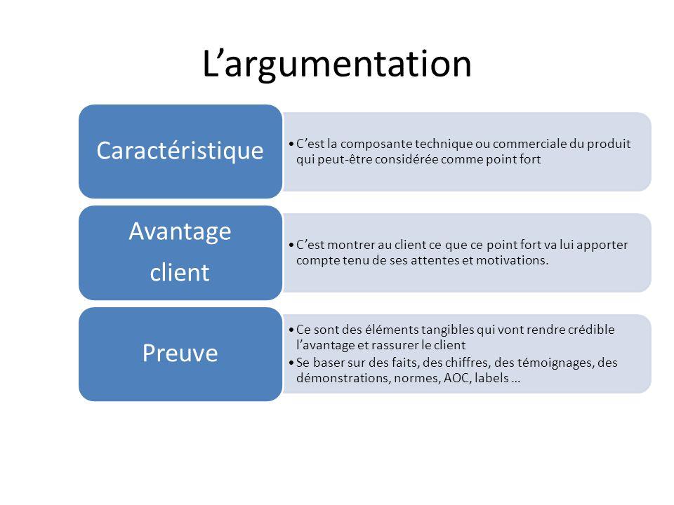 Largumentation Cest la composante technique ou commerciale du produit qui peut-être considérée comme point fort Caractéristique Cest montrer au client