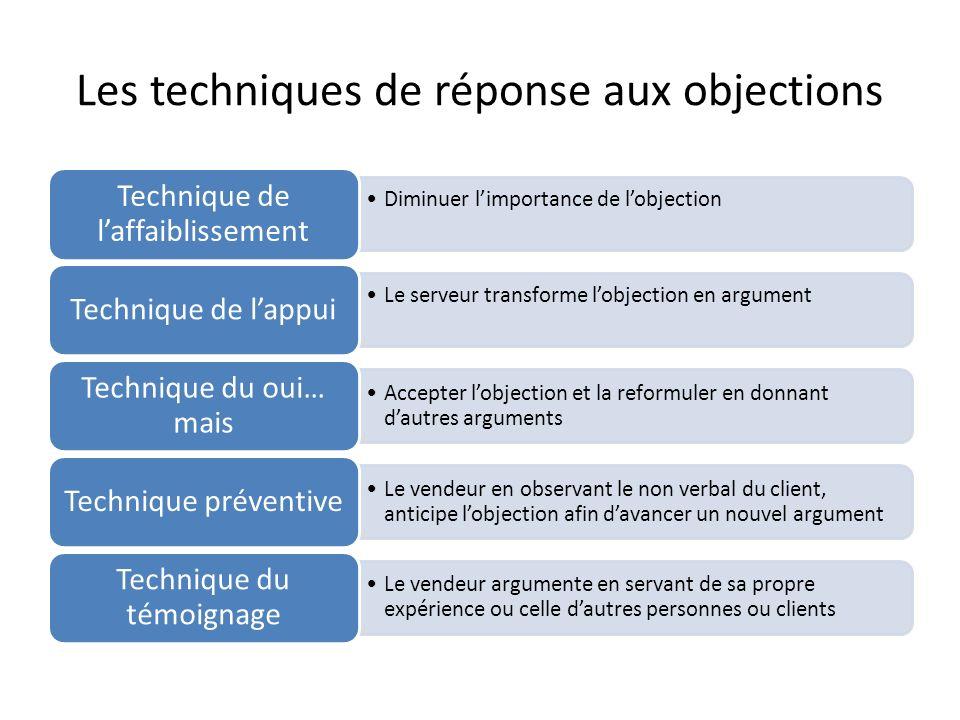 Les techniques de réponse aux objections Diminuer limportance de lobjection Technique de laffaiblissement Le serveur transforme lobjection en argument