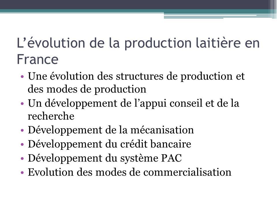 Conséquences de ces évolutions Augmentation de la productivité Nécessité de laccroissement des services vétérinaires Diminution du nombre de producteurs